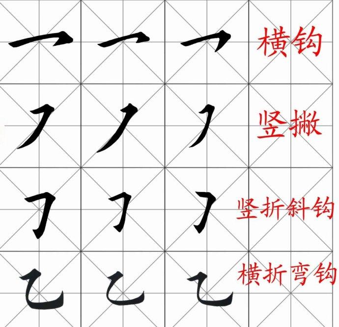[转载]欧体楷书基本笔画|编织博客图片