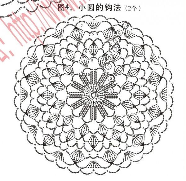 【转载】木兰阁毛蕾丝披肩图解|编织博客-编织人生
