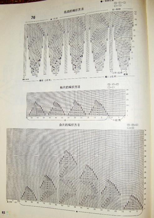 二,织a花样.在图解a里有具体编织方法,织出一组树叶两个树叶结束.